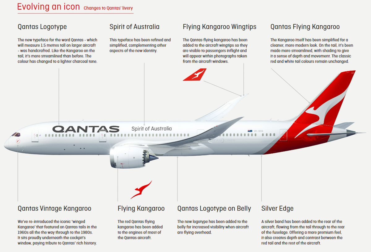 qantas_2016_livery_changes